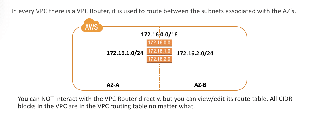 Aws networking what you need to know aws education aws network connectivity route limits keyboard keysfo Images